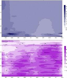 Изменение мутности и коэффициента акустического обратного рассеяния